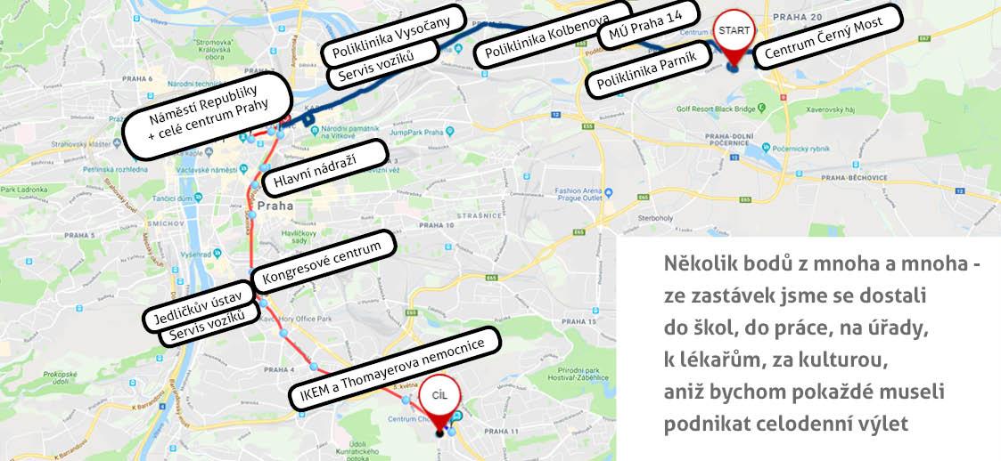 Původní trasa linky H1